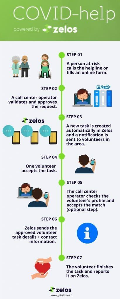 crisis helpline infograph